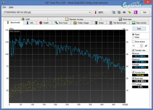 HD Tune Pro 5.50