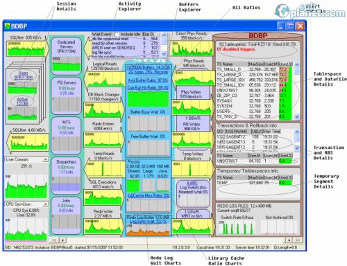Lab128 Portable 1.6.4.0