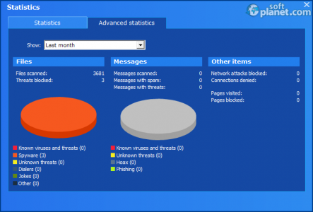 Panda Internet Security Screenshot3